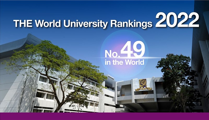 CUHK rises seven places to 49th in the THE World University Rankings.
